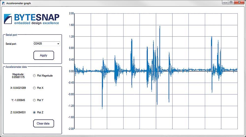 Bridge Bash Demo - Remote Monitoring Product Design