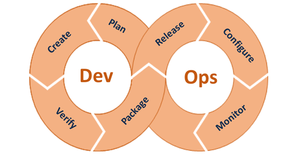 devops-diagram_600x312.jpg